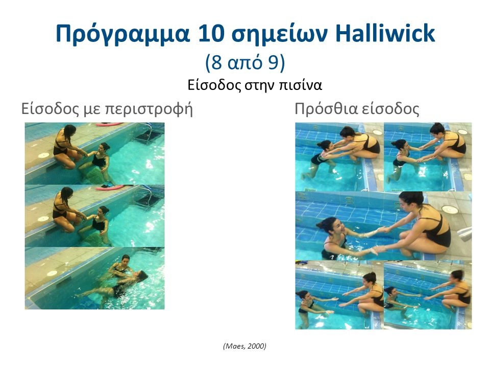 Είσοδος στην πισίνα Είσοδος με περιστροφή Πρόσθια είσοδος (Maes, 2000) Πρόγραμμα 10 σημείων Halliwick (8 από 9)