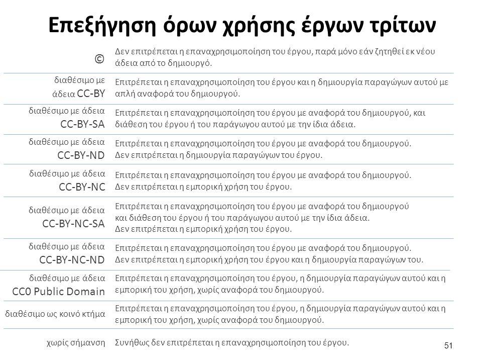 Επεξήγηση όρων χρήσης έργων τρίτων 51 Δεν επιτρέπεται η επαναχρησιμοποίηση του έργου, παρά μόνο εάν ζητηθεί εκ νέου άδεια από το δημιουργό. © διαθέσιμ