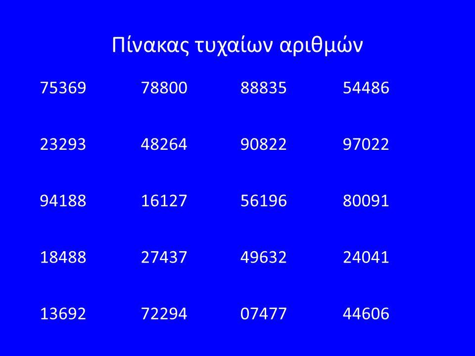Πίνακας τυχαίων αριθμών 75369788008883554486 23293482649082297022 94188161275619680091 18488274374963224041 13692722940747744606