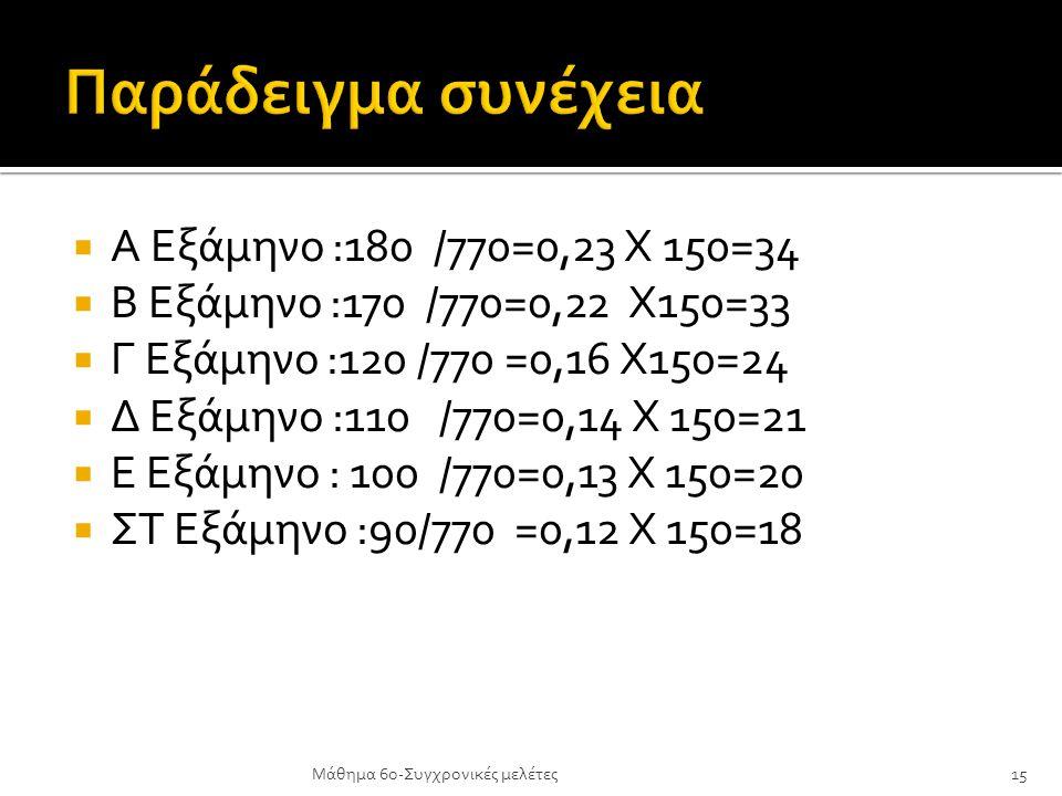  Α Εξάμηνο :180 /770=0,23 Χ 150=34  Β Εξάμηνο :170 /770=0,22 Χ150=33  Γ Εξάμηνο :120 /770 =0,16 Χ150=24  Δ Εξάμηνο :110 /770=0,14 Χ 150=21  Ε Eξάμηνο : 100 /770=0,13 Χ 150=20  ΣΤ Εξάμηνο :90/770 =0,12 Χ 150=18 15Μάθημα 6ο-Συγχρονικές μελέτες
