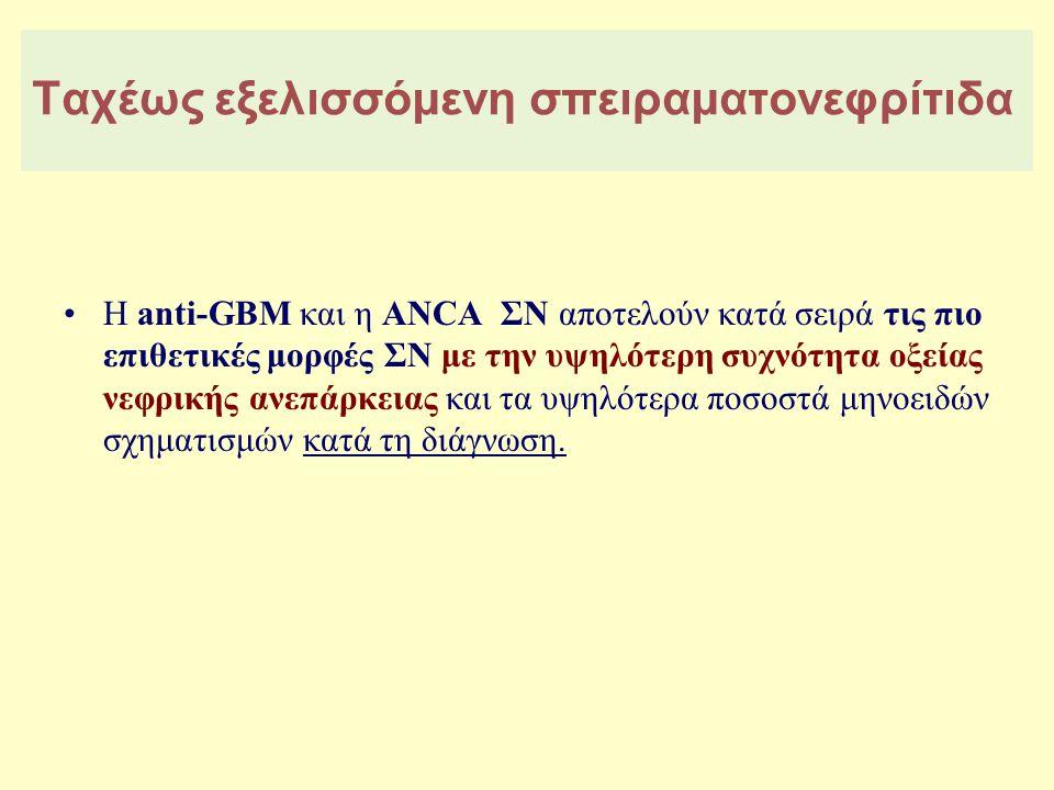 Ταχέως εξελισσόμενη σπειραματονεφρίτιδα Η anti-GBM και η ΑΝCA ΣΝ αποτελούν κατά σειρά τις πιο επιθετικές μορφές ΣΝ με την υψηλότερη συχνότητα οξείας ν