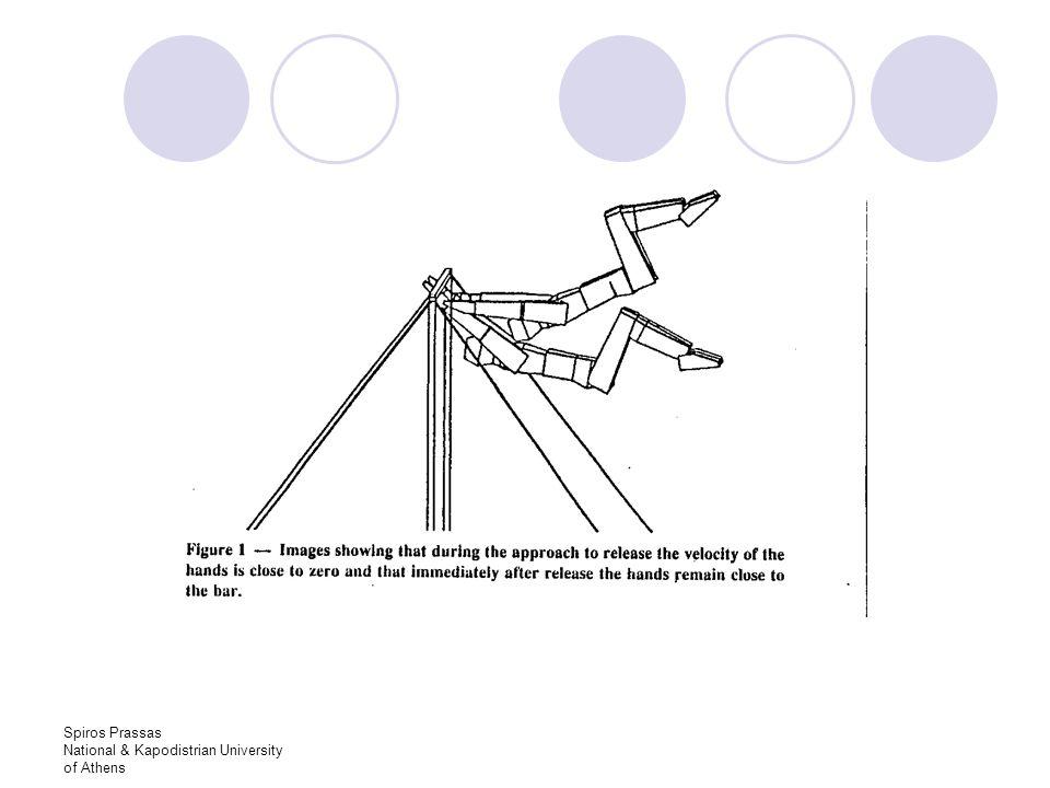 Spiros Prassas National & Kapodistrian University of Athens Σημαντικοί παράγοντες στην εκτέλεση από μηχανικής απόψεως …ικανότητα απόκτησης ύψους …ικανότητα περιστροφής …ικανότητα αιώρησης …ικανότητα προσγείωσης