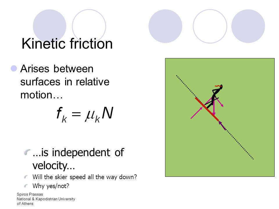 Spiros Prassas National & Kapodistrian University of Athens Kinetic friction Arises between surfaces in relative motion… …is independent of velocity… Will the skier speed all the way down.
