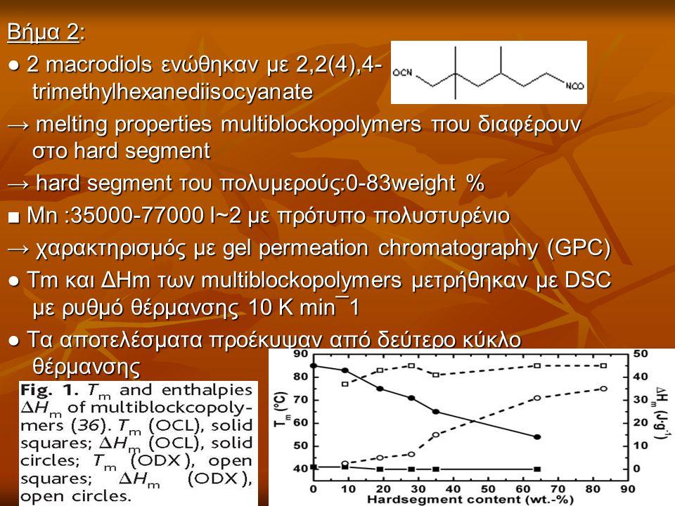 Βήμα 2: ● 2 macrodiols ενώθηκαν με 2,2(4),4- trimethylhexanediisocyanate → melting properties multiblockopolymers που διαφέρουν στο hard segment → har