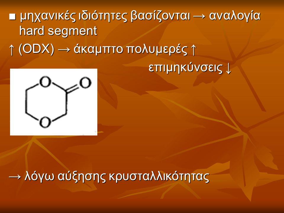 ■ μηχανικές ιδιότητες βασίζονται → αναλογία hard segment ↑ (ODX) → άκαμπτο πολυμερές ↑ επιμηκύνσεις ↓ επιμηκύνσεις ↓ → λόγω αύξησης κρυσταλλικότητας