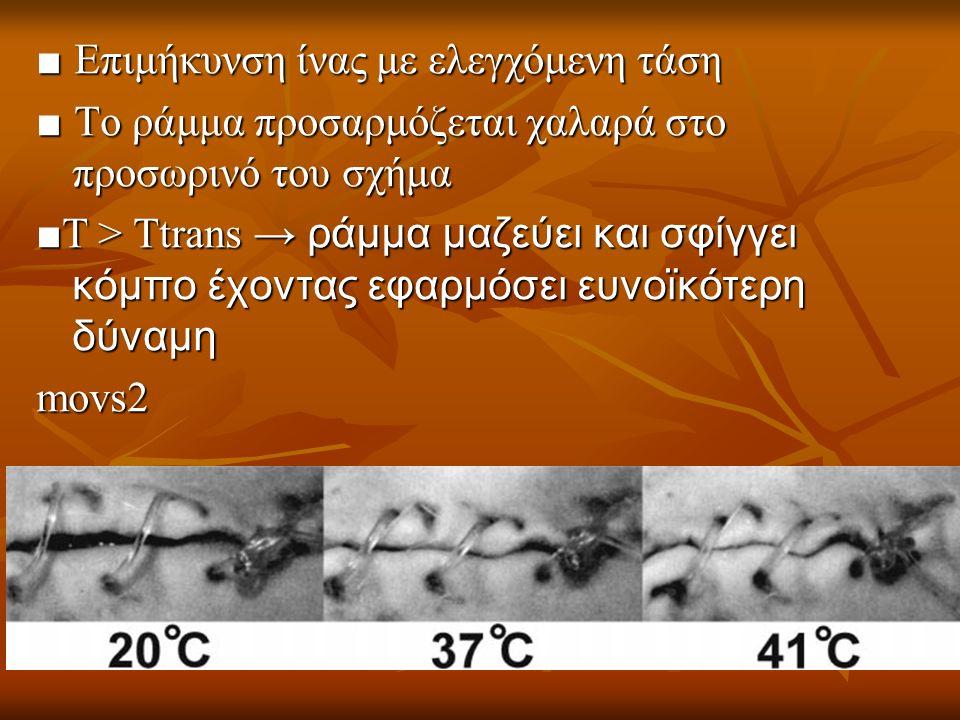 ■ Επιμήκυνση ίνας με ελεγχόμενη τάση ■ Το ράμμα προσαρμόζεται χαλαρά στο προσωρινό του σχήμα ■ T > Ttrans → ράμμα μαζεύει και σφίγγει κόμπο έχοντας εφαρμόσει ευνοϊκότερη δύναμη movs2