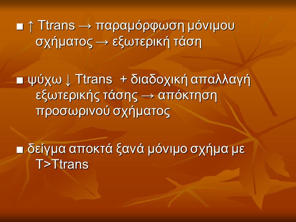 ■ ↑ Ttrans → παραμόρφωση μόνιμου σχήματος → εξωτερική τάση ■ ψύχω ↓ Ttrans + διαδοχική απαλλαγή εξωτερικής τάσης → απόκτηση προσωρινού σχήματος ■ δείγμα αποκτά ξανά μόνιμο σχήμα με T>Ttrans