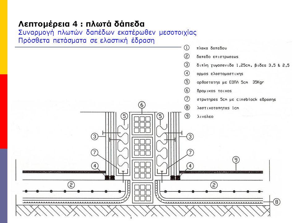 Λεπτομέρεια 4 : πλωτά δάπεδα Συναρμογή πλωτών δαπέδων εκατέρωθεν μεσοτοιχίας Πρόσθετα πετάσματα σε ελαστική έδραση