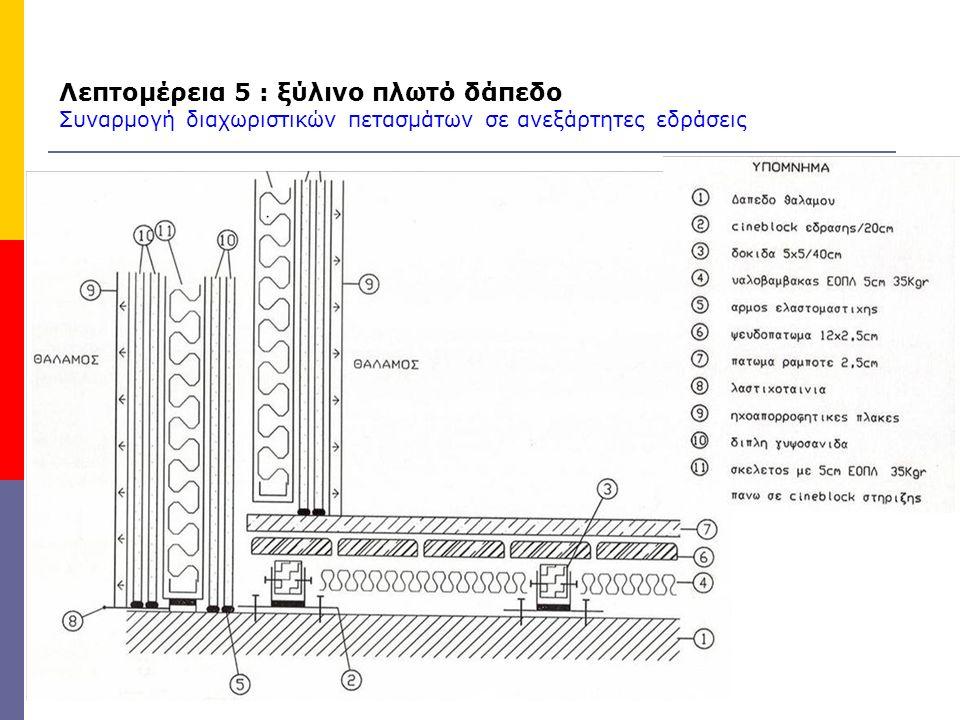 Λεπτομέρεια 5 : ξύλινο πλωτό δάπεδο Συναρμογή διαχωριστικών πετασμάτων σε ανεξάρτητες εδράσεις