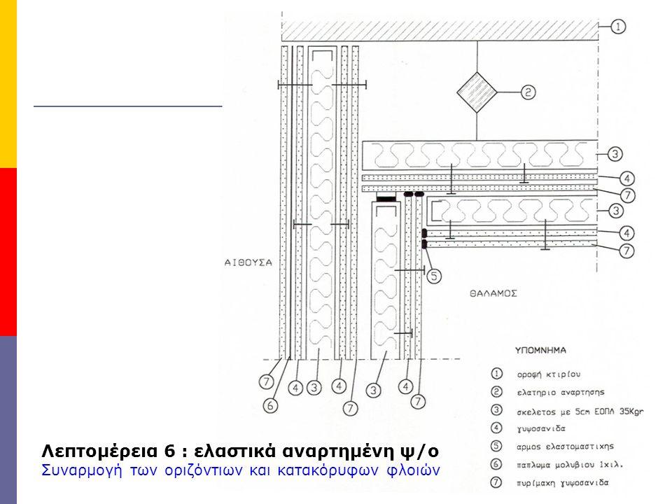 Λεπτομέρεια 6 : ελαστικά αναρτημένη ψ/ο Συναρμογή των οριζόντιων και κατακόρυφων φλοιών