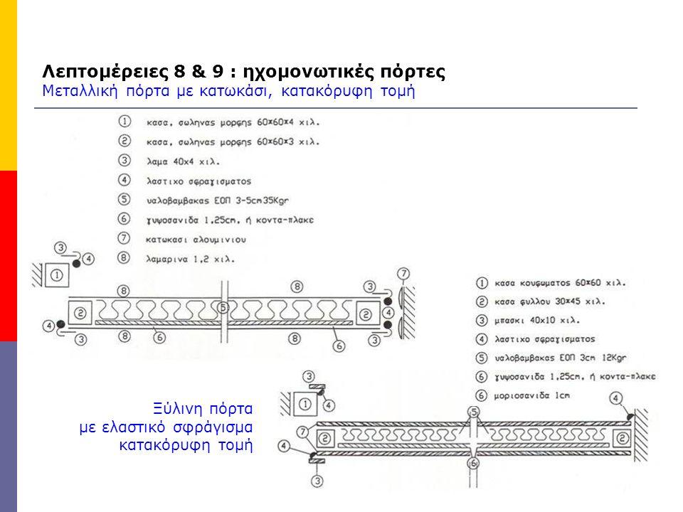 Λεπτομέρειες 8 & 9 : ηχομονωτικές πόρτες Μεταλλική πόρτα με κατωκάσι, κατακόρυφη τομή Ξύλινη πόρτα με ελαστικό σφράγισμα κατακόρυφη τομή