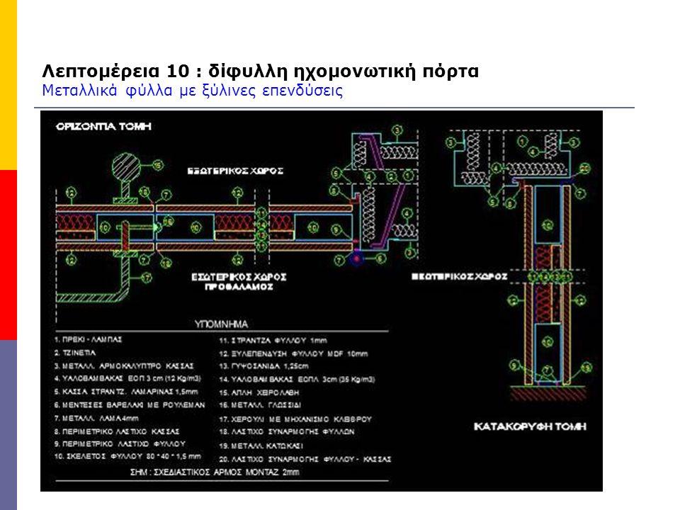 Λεπτομέρεια 10 : δίφυλλη ηχομονωτική πόρτα Μεταλλικά φύλλα με ξύλινες επενδύσεις