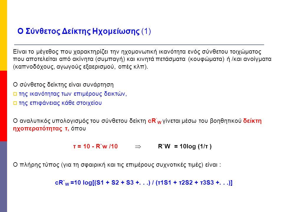 Ο Σύνθετος Δείκτης Ηχομείωσης (2) Ο σύνθετος δείκτης ουσιαστικά προσδιορίζεται από την αξία των ηχομονωτικά αδύνατων στοιχείων του συνθέτου πετάσματος (δηλαδή μικρή σημασία έχει η αύξηση της ικανότητας του συμπαγούς, αλλά μεγάλη σημασία έχει η αύξηση της ικανότητας ή/ και η μείωση της επιφάνειας του κουφώματος) Γενικά,  είναι μάταιο να προσπαθούμε να ενισχύσουμε τα πεπερασμένα όρια της ηχομονωτικής ικανότητας ενός τοίχου,  είναι δαπανηρό να επιδιώκουμε να αυξήσουμε την (εκ των πραγμάτων χαμηλή) ηχομονωτική ικανότητα των κουφωμάτων  είναι σκόπιμο να περιορίσουμε την (συχνά άσκοπη) επιφάνεια των ανοιγμάτων.