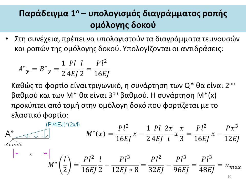 Παράδειγμα 1 ο – υπολογισμός διαγράμματος ροπής ομόλογης δοκού Στη συνέχεια, πρέπει να υπολογιστούν τα διαγράμματα τεμνουσών και ροπών της ομόλογης δοκού.