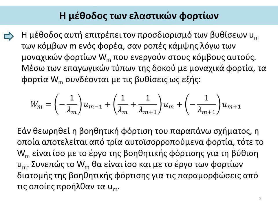 Η μέθοδος των ελαστικών φορτίων Η μέθοδος αυτή επιτρέπει τον προσδιορισμό των βυθίσεων u m των κόμβων m ενός φορέα, σαν ροπές κάμψης λόγω των μοναχικών φορτίων W m που ενεργούν στους κόμβους αυτούς.