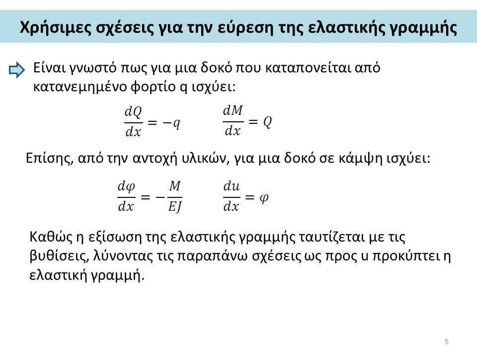Χρήσιμες σχέσεις για την εύρεση της ελαστικής γραμμής Είναι γνωστό πως για μια δοκό που καταπονείται από κατανεμημένο φορτίο q ισχύει: Επίσης, από την αντοχή υλικών, για μια δοκό σε κάμψη ισχύει: Καθώς η εξίσωση της ελαστικής γραμμής ταυτίζεται με τις βυθίσεις, λύνοντας τις παραπάνω σχέσεις ως προς u προκύπτει η ελαστική γραμμή.