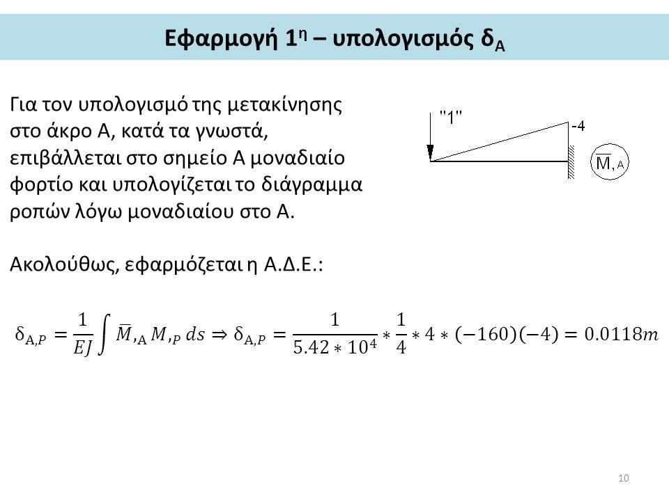 Εφαρμογή 1 η – υπολογισμός δ Α Για τον υπολογισμό της μετακίνησης στο άκρο Α, κατά τα γνωστά, επιβάλλεται στο σημείο Α μοναδιαίο φορτίο και υπολογίζετ