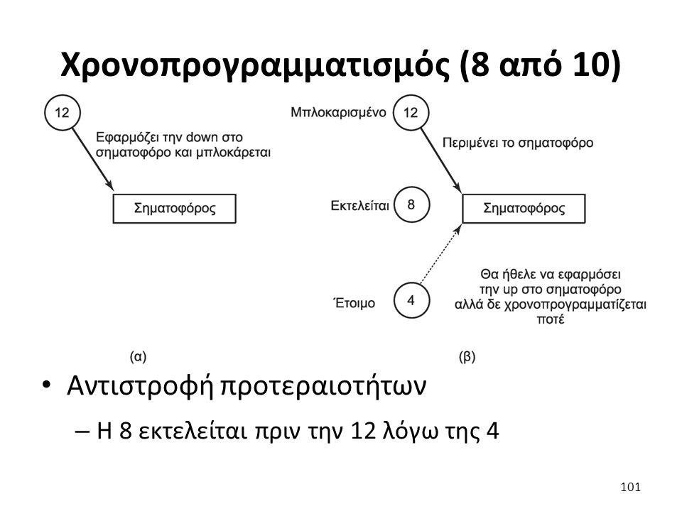 Χρονοπρογραμματισμός (8 από 10) Αντιστροφή προτεραιοτήτων – Η 8 εκτελείται πριν την 12 λόγω της 4 101
