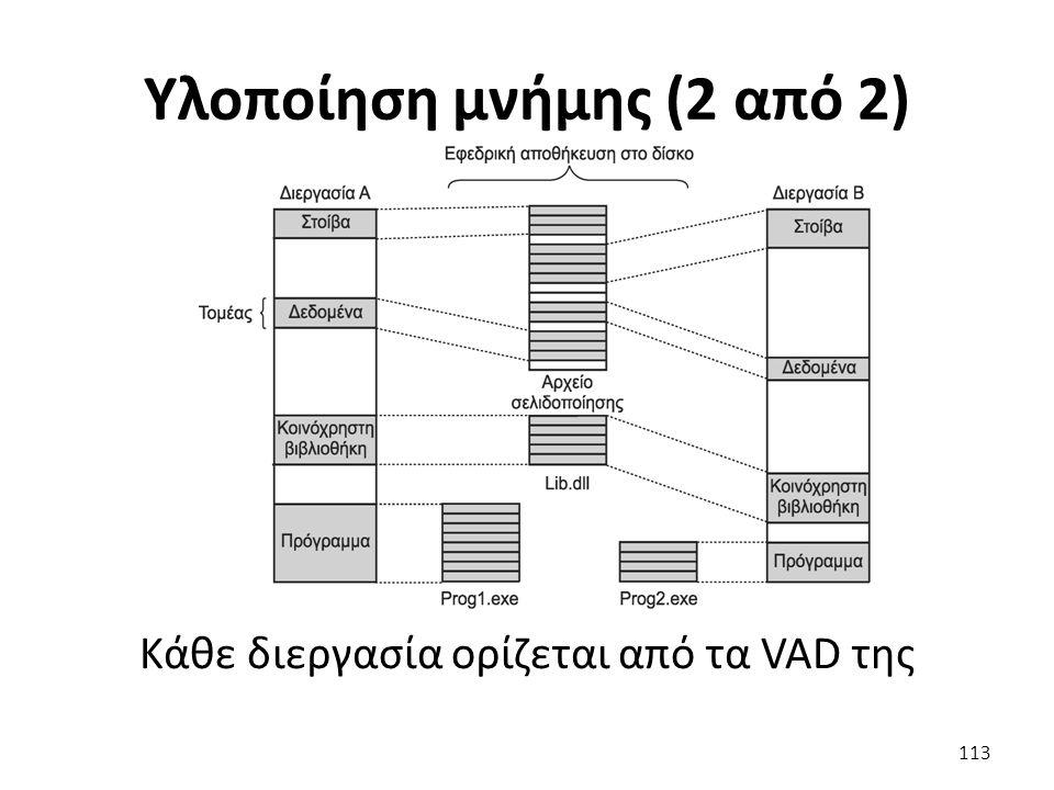 Υλοποίηση μνήμης (2 από 2) Κάθε διεργασία ορίζεται από τα VAD της 113