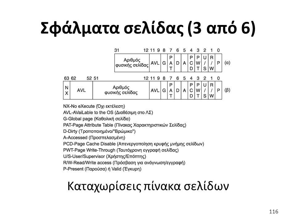 Σφάλματα σελίδας (3 από 6) Καταχωρίσεις πίνακα σελίδων 116