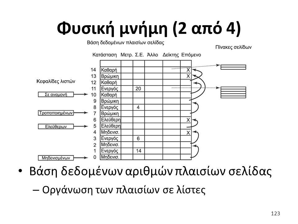Φυσική μνήμη (2 από 4) Βάση δεδομένων αριθμών πλαισίων σελίδας – Οργάνωση των πλαισίων σε λίστες 123