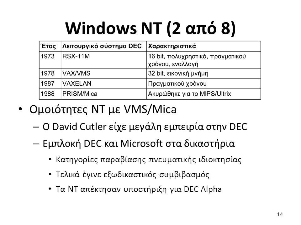 Windows NT (2 από 8) Ομοιότητες NT με VMS/Mica – Ο David Cutler είχε μεγάλη εμπειρία στην DEC – Εμπλοκή DEC και Microsoft στα δικαστήρια Κατηγορίες παραβίασης πνευματικής ιδιοκτησίας Τελικά έγινε εξωδικαστικός συμβιβασμός Τα NT απέκτησαν υποστήριξη για DEC Alpha 14