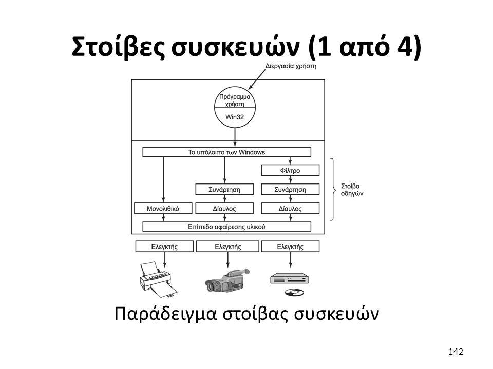 Στοίβες συσκευών (1 από 4) Παράδειγμα στοίβας συσκευών 142