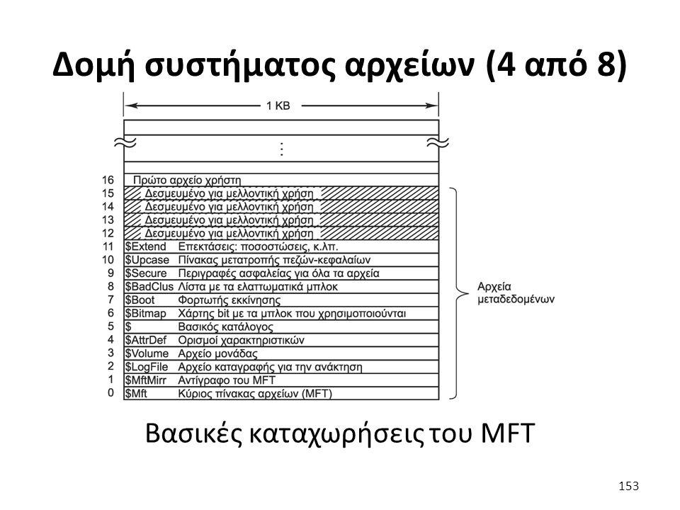 Δομή συστήματος αρχείων (4 από 8) Βασικές καταχωρήσεις του MFT 153