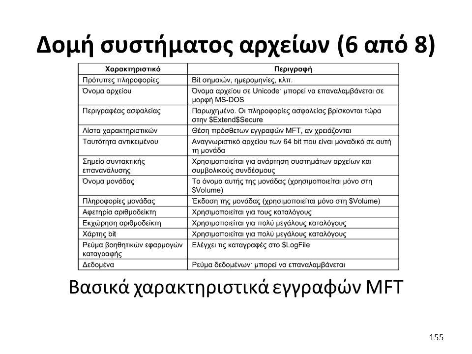 Δομή συστήματος αρχείων (6 από 8) Βασικά χαρακτηριστικά εγγραφών MFT 155