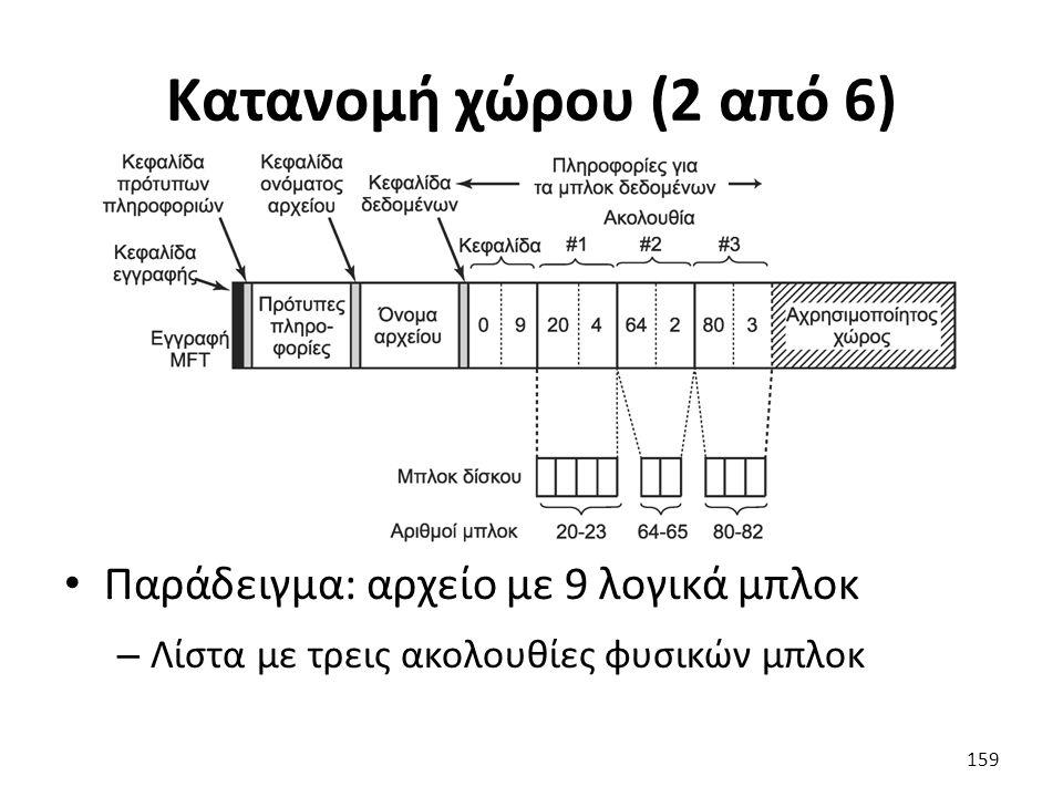 Κατανομή χώρου (2 από 6) Παράδειγμα: αρχείο με 9 λογικά μπλοκ – Λίστα με τρεις ακολουθίες φυσικών μπλοκ 159
