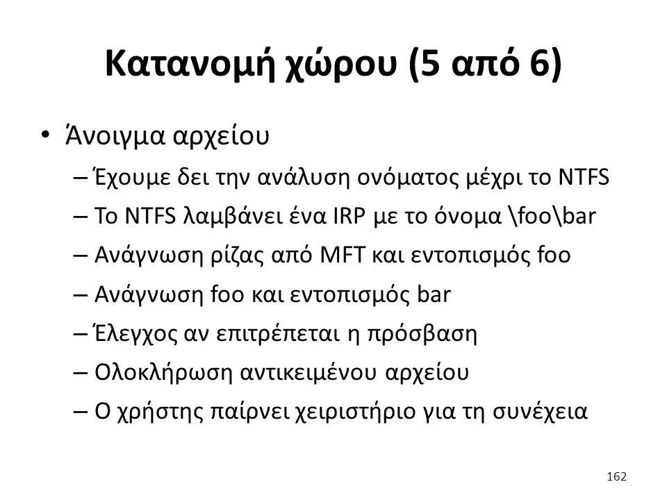 Κατανομή χώρου (5 από 6) Άνοιγμα αρχείου – Έχουμε δει την ανάλυση ονόματος μέχρι το NTFS – Το NTFS λαμβάνει ένα IRP με το όνομα \foo\bar – Ανάγνωση ρίζας από MFT και εντοπισμός foo – Ανάγνωση foo και εντοπισμός bar – Έλεγχος αν επιτρέπεται η πρόσβαση – Ολοκλήρωση αντικειμένου αρχείου – Ο χρήστης παίρνει χειριστήριο για τη συνέχεια 162