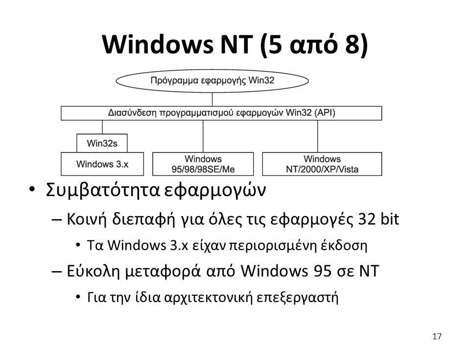 Windows NT (5 από 8) Συμβατότητα εφαρμογών – Κοινή διεπαφή για όλες τις εφαρμογές 32 bit Τα Windows 3.x είχαν περιορισμένη έκδοση – Εύκολη μεταφορά από Windows 95 σε NT Για την ίδια αρχιτεκτονική επεξεργαστή 17