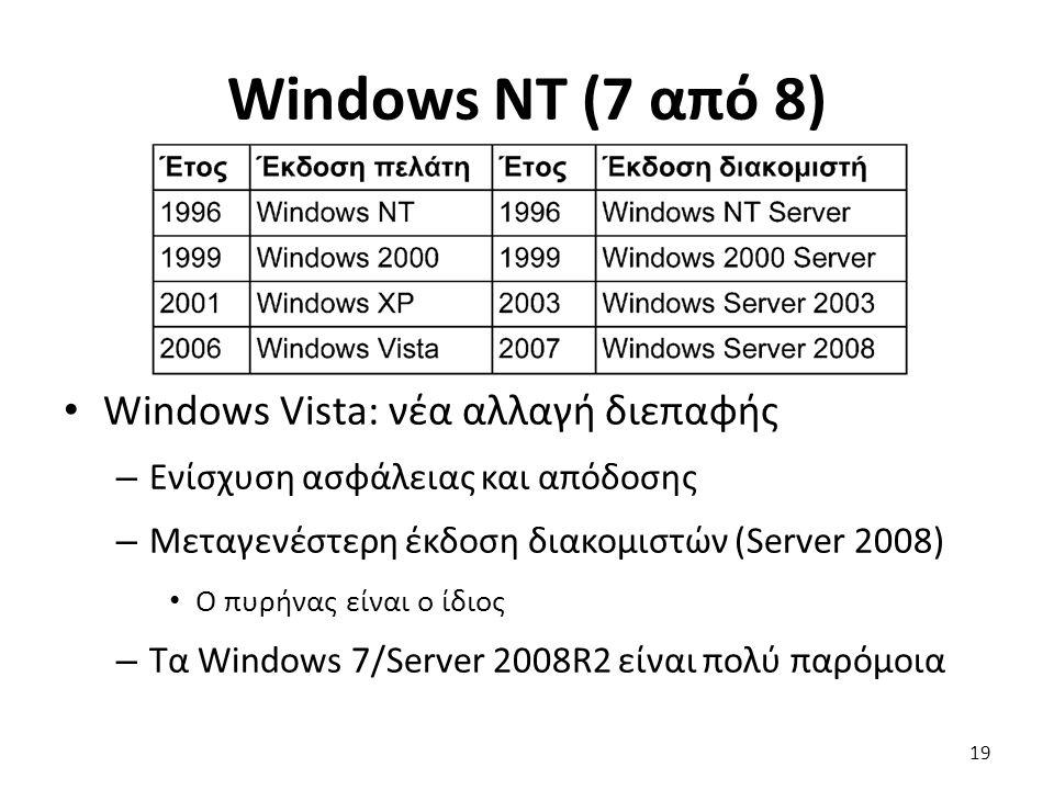 Windows NT (7 από 8) Windows Vista: νέα αλλαγή διεπαφής – Ενίσχυση ασφάλειας και απόδοσης – Μεταγενέστερη έκδοση διακομιστών (Server 2008) Ο πυρήνας είναι ο ίδιος – Τα Windows 7/Server 2008R2 είναι πολύ παρόμοια 19