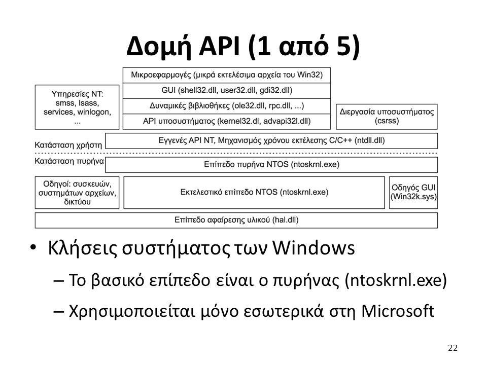 Δομή API (1 από 5) Κλήσεις συστήματος των Windows – Το βασικό επίπεδο είναι ο πυρήνας (ntoskrnl.exe) – Χρησιμοποιείται μόνο εσωτερικά στη Microsoft 22