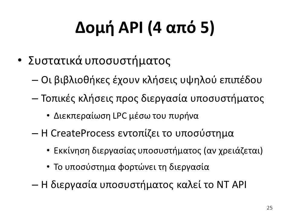 Δομή API (4 από 5) Συστατικά υποσυστήματος – Οι βιβλιοθήκες έχουν κλήσεις υψηλού επιπέδου – Τοπικές κλήσεις προς διεργασία υποσυστήματος Διεκπεραίωση LPC μέσω του πυρήνα – Η CreateProcess εντοπίζει το υποσύστημα Εκκίνηση διεργασίας υποσυστήματος (αν χρειάζεται) Το υποσύστημα φορτώνει τη διεργασία – Η διεργασία υποσυστήματος καλεί το NT API 25