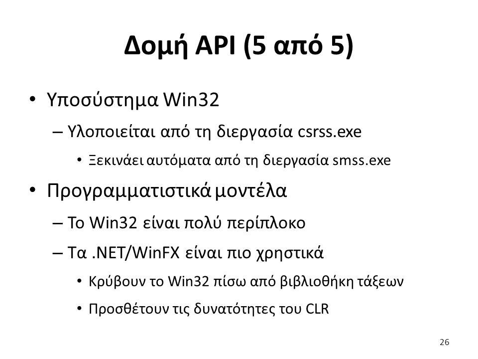 Δομή API (5 από 5) Υποσύστημα Win32 – Υλοποιείται από τη διεργασία csrss.exe Ξεκινάει αυτόματα από τη διεργασία smss.exe Προγραμματιστικά μοντέλα – Το Win32 είναι πολύ περίπλοκο – Τα.NET/WinFX είναι πιο χρηστικά Κρύβουν το Win32 πίσω από βιβλιοθήκη τάξεων Προσθέτουν τις δυνατότητες του CLR 26