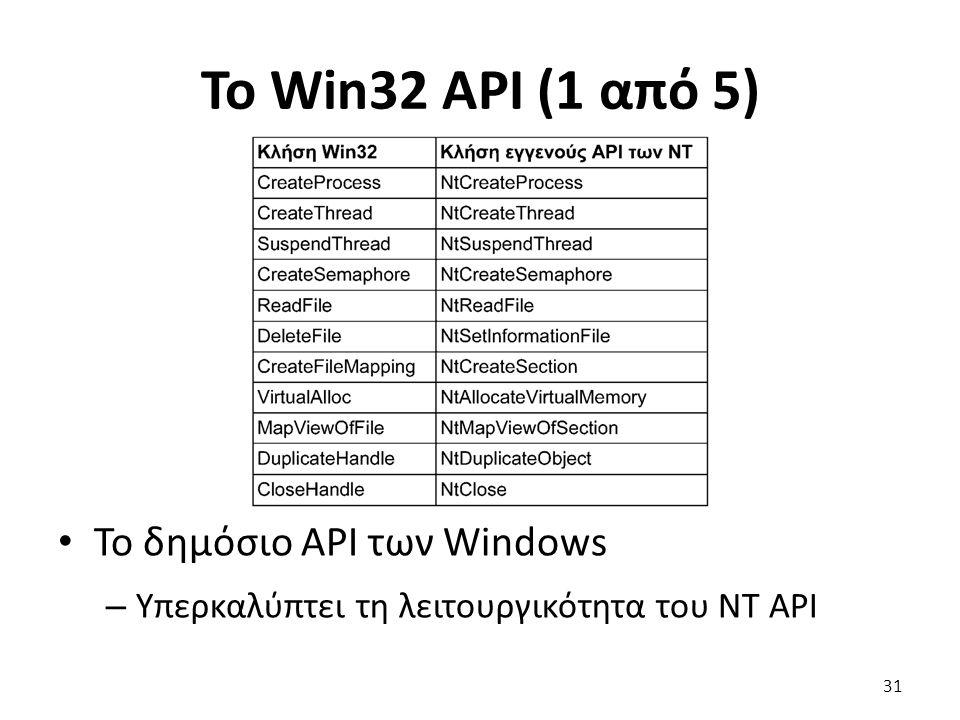 Το Win32 API (1 από 5) Το δημόσιο API των Windows – Υπερκαλύπτει τη λειτουργικότητα του NT API 31