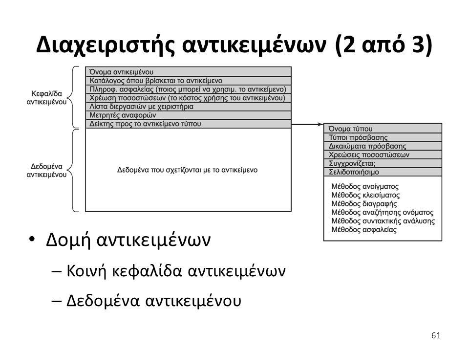 Διαχειριστής αντικειμένων (2 από 3) Δομή αντικειμένων – Κοινή κεφαλίδα αντικειμένων – Δεδομένα αντικειμένου 61