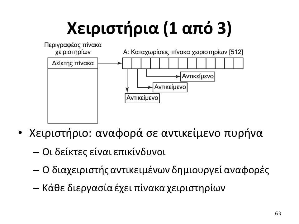 Χειριστήρια (1 από 3) Χειριστήριο: αναφορά σε αντικείμενο πυρήνα – Οι δείκτες είναι επικίνδυνοι – Ο διαχειριστής αντικειμένων δημιουργεί αναφορές – Κάθε διεργασία έχει πίνακα χειριστηρίων 63