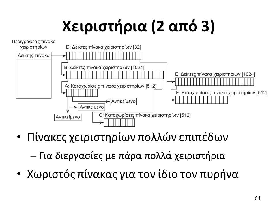 Χειριστήρια (2 από 3) Πίνακες χειριστηρίων πολλών επιπέδων – Για διεργασίες με πάρα πολλά χειριστήρια Χωριστός πίνακας για τον ίδιο τον πυρήνα 64
