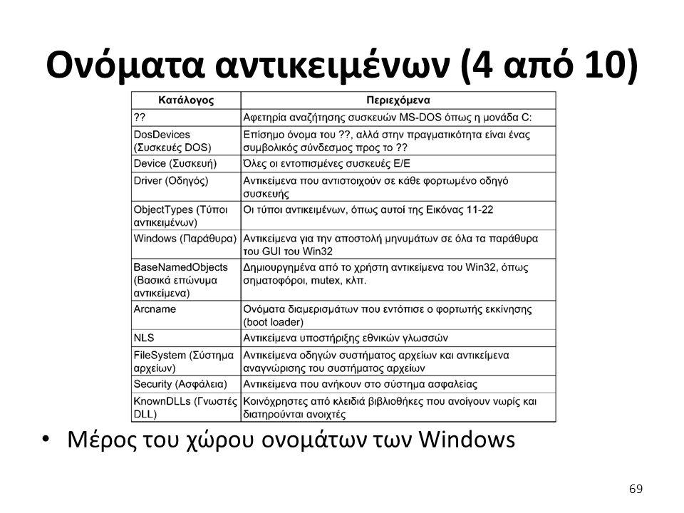 Ονόματα αντικειμένων (4 από 10) Μέρος του χώρου ονομάτων των Windows 69