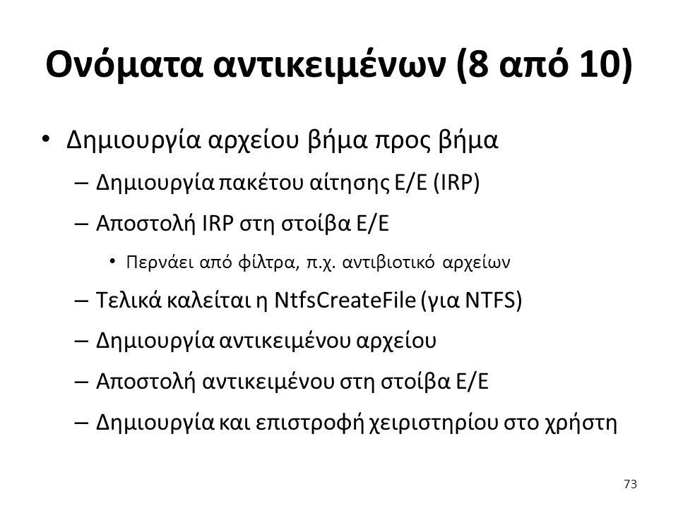 Ονόματα αντικειμένων (8 από 10) Δημιουργία αρχείου βήμα προς βήμα – Δημιουργία πακέτου αίτησης Ε/Ε (IRP) – Αποστολή IRP στη στοίβα Ε/Ε Περνάει από φίλτρα, π.χ.
