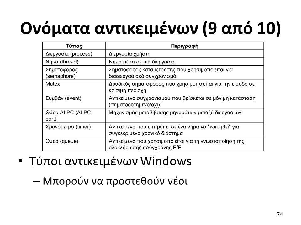 Ονόματα αντικειμένων (9 από 10) Τύποι αντικειμένων Windows – Μπορούν να προστεθούν νέοι 74