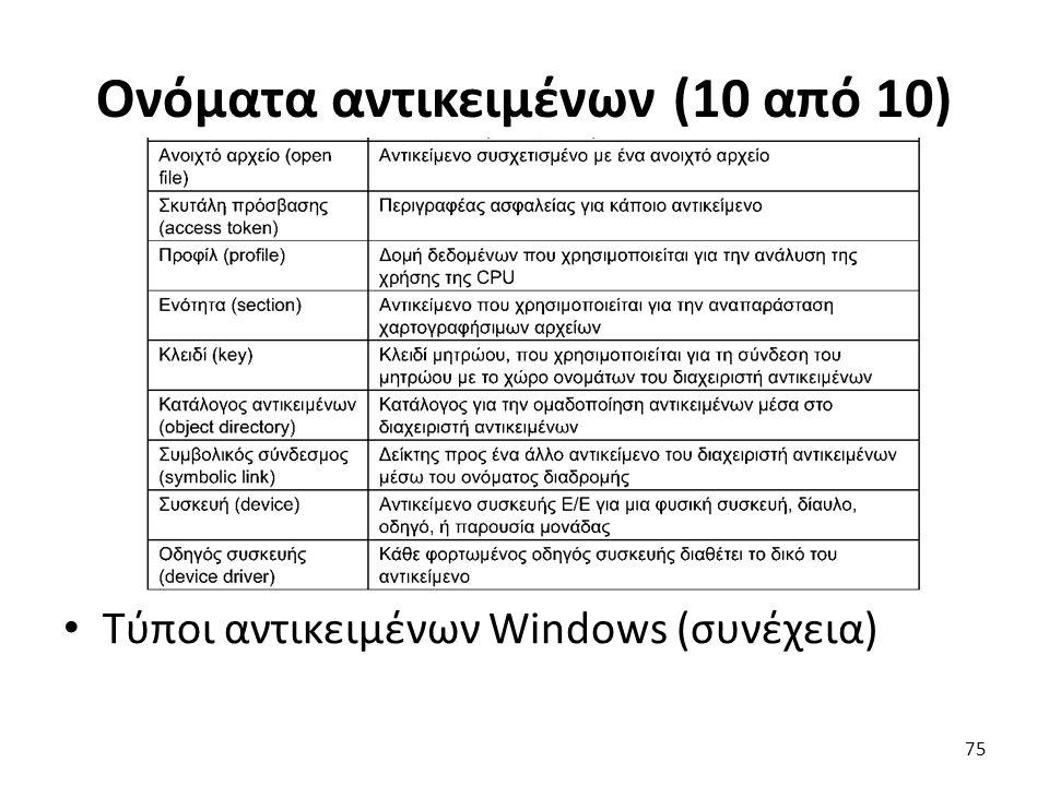 Ονόματα αντικειμένων (10 από 10) Τύποι αντικειμένων Windows (συνέχεια) 75