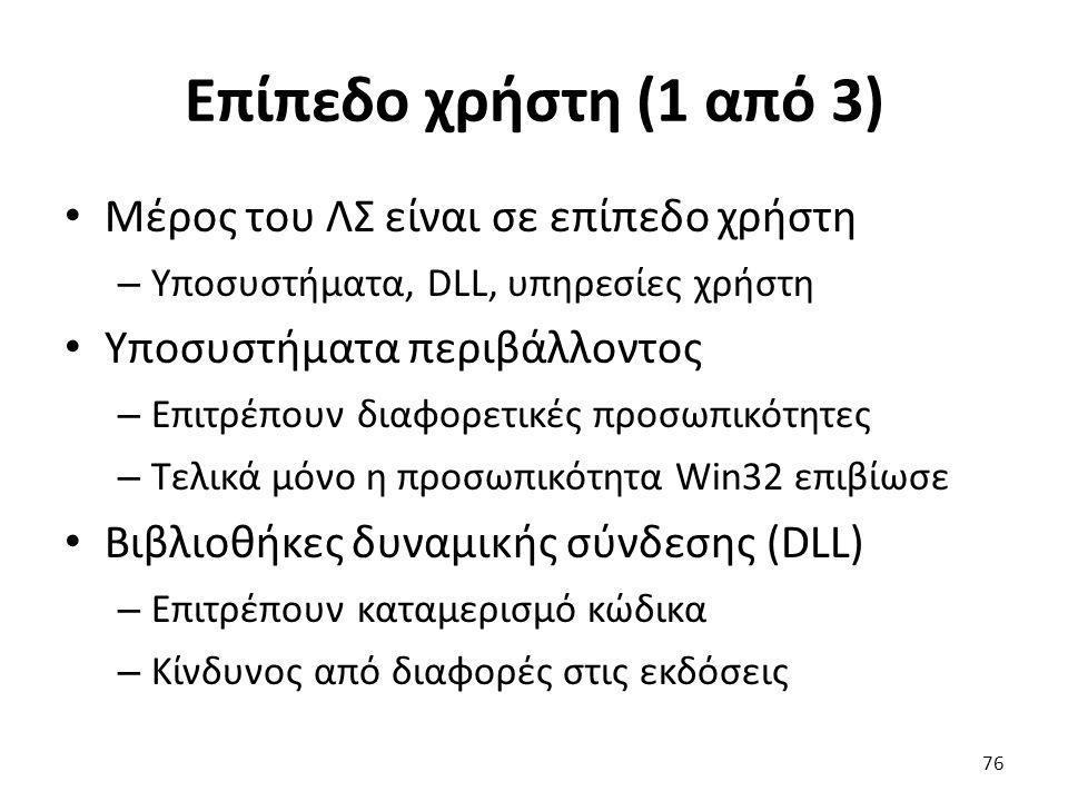 Επίπεδο χρήστη (1 από 3) Μέρος του ΛΣ είναι σε επίπεδο χρήστη – Υποσυστήματα, DLL, υπηρεσίες χρήστη Υποσυστήματα περιβάλλοντος – Επιτρέπουν διαφορετικές προσωπικότητες – Τελικά μόνο η προσωπικότητα Win32 επιβίωσε Βιβλιοθήκες δυναμικής σύνδεσης (DLL) – Επιτρέπουν καταμερισμό κώδικα – Κίνδυνος από διαφορές στις εκδόσεις 76