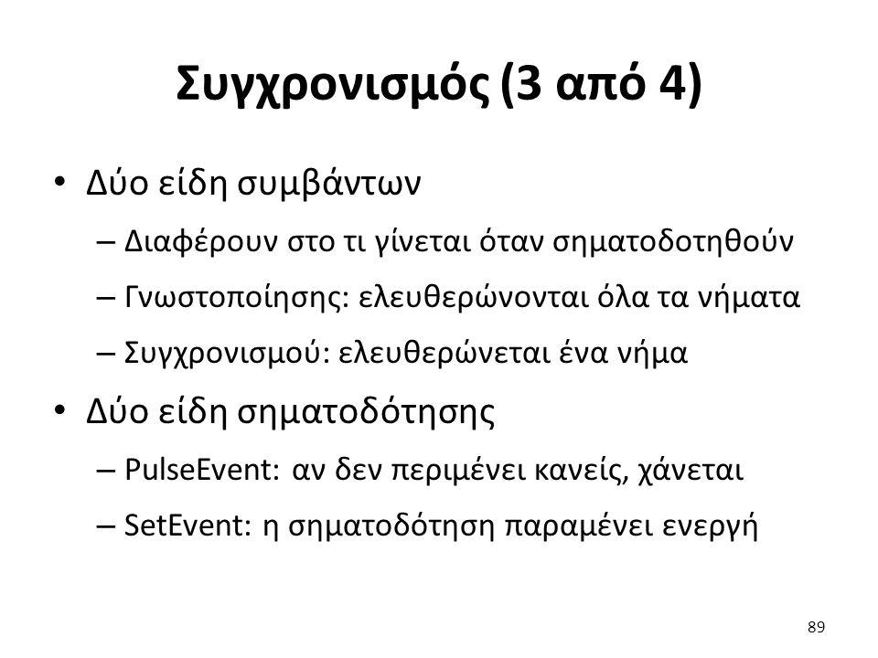 Συγχρονισμός (3 από 4) Δύο είδη συμβάντων – Διαφέρουν στο τι γίνεται όταν σηματοδοτηθούν – Γνωστοποίησης: ελευθερώνονται όλα τα νήματα – Συγχρονισμού: ελευθερώνεται ένα νήμα Δύο είδη σηματοδότησης – PulseEvent: αν δεν περιμένει κανείς, χάνεται – SetEvent: η σηματοδότηση παραμένει ενεργή 89