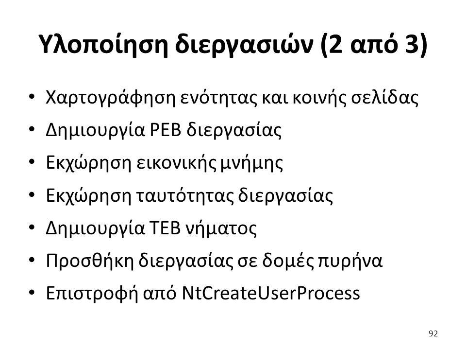 Υλοποίηση διεργασιών (2 από 3) Χαρτογράφηση ενότητας και κοινής σελίδας Δημιουργία PEB διεργασίας Εκχώρηση εικονικής μνήμης Εκχώρηση ταυτότητας διεργασίας Δημιουργία TEB νήματος Προσθήκη διεργασίας σε δομές πυρήνα Επιστροφή από NtCreateUserProcess 92