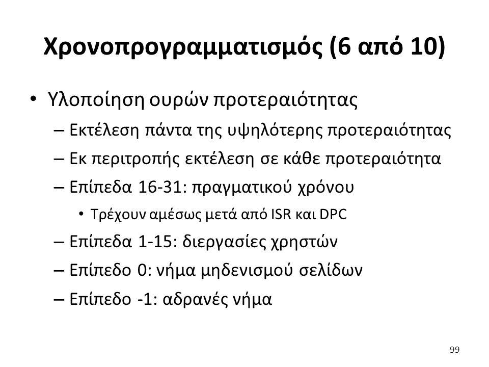 Χρονοπρογραμματισμός (6 από 10) Υλοποίηση ουρών προτεραιότητας – Εκτέλεση πάντα της υψηλότερης προτεραιότητας – Εκ περιτροπής εκτέλεση σε κάθε προτεραιότητα – Επίπεδα 16-31: πραγματικού χρόνου Τρέχουν αμέσως μετά από ISR και DPC – Επίπεδα 1-15: διεργασίες χρηστών – Επίπεδο 0: νήμα μηδενισμού σελίδων – Επίπεδο -1: αδρανές νήμα 99