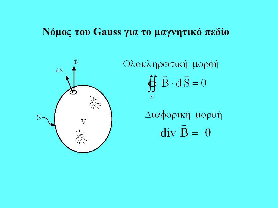 Συχνότητα πλάσματος αγώγιμου μέσου Σύμφωνα με τις εξισώσεις του Maxwell, για κάθε αγώγιμο μέσο υπάρχει μια χαρακτηριστική συχνότητα (συχνότητα πλάσματος, ωp) τέτοια ώστε, κατά την πρόσπτωση Η/Μ ακτινοβολίας συχνότητας ω: Αν ω<ωp  ανάκλαση και απορρόφηση κύματος.