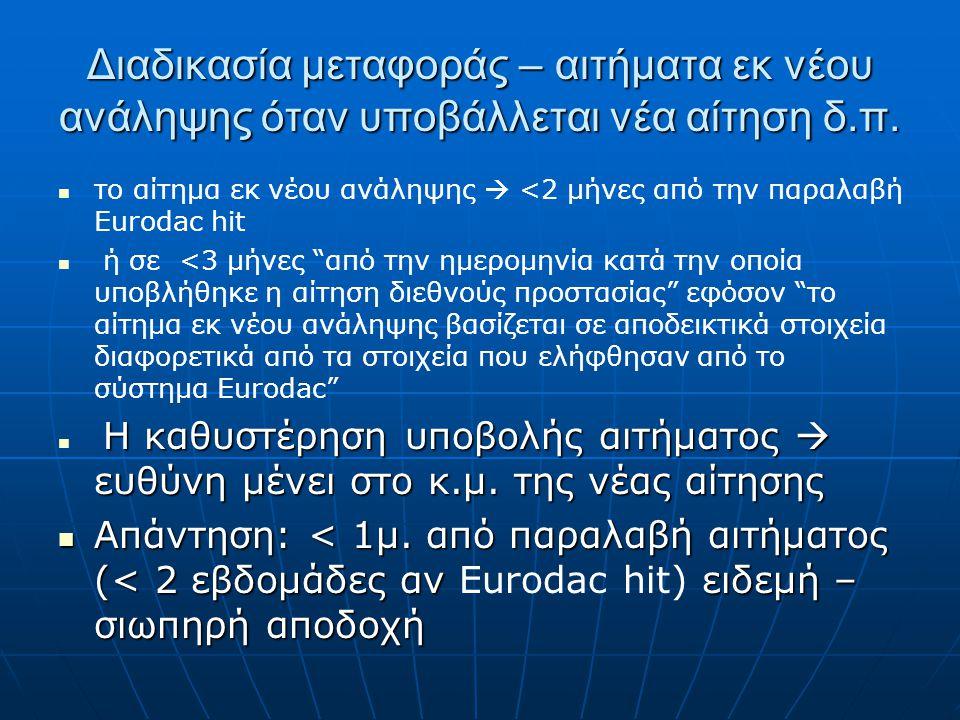 Διαδικασία μεταφοράς – αιτήματα εκ νέου ανάληψης όταν υποβάλλεται νέα αίτηση δ.π. το αίτημα εκ νέου ανάληψης  <2 μήνες από την παραλαβή Eurodac hit ή